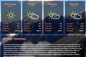 Appartements Lea Niederthai Ferienwohnungen Ötztal | Wetter
